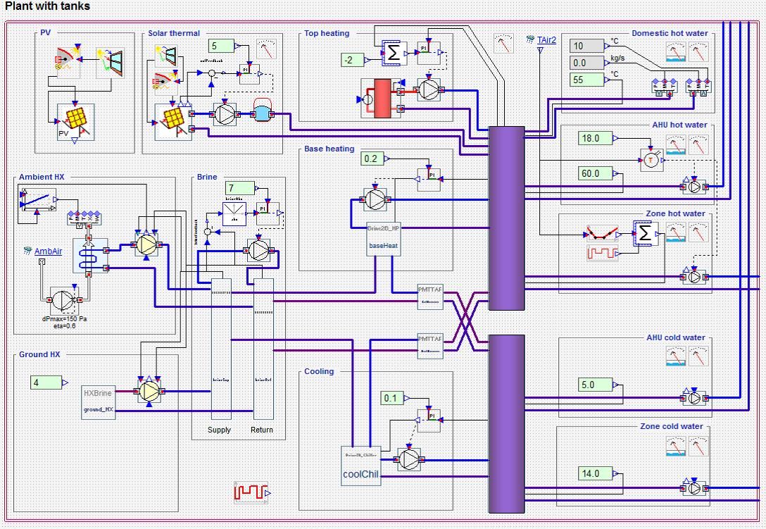 4.5-new_hvac_system