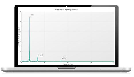 PFA - Pulsation Frecuency Analysis